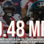 Ottawa RedBlacks wide receiver, return specialist DeVonte Dedmon clocks in at 19.48 MPH on PurpleShift app